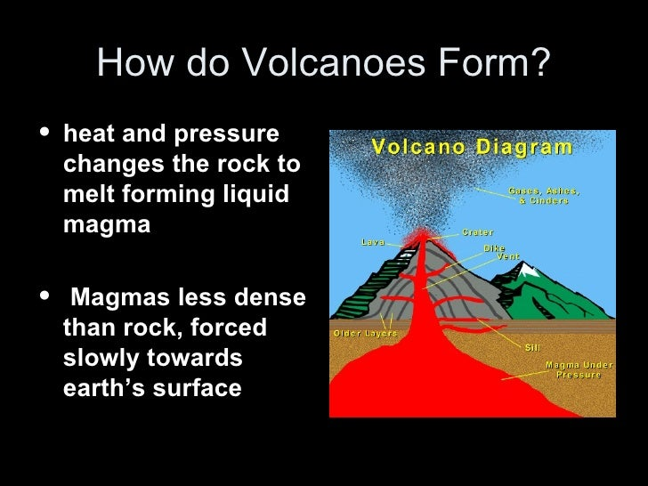 Volcanoes 12 1 Notes 08 09