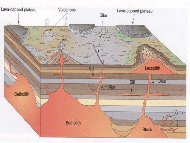 Mt Vesuvius Diagram Of Parts Complete Wiring Diagrams