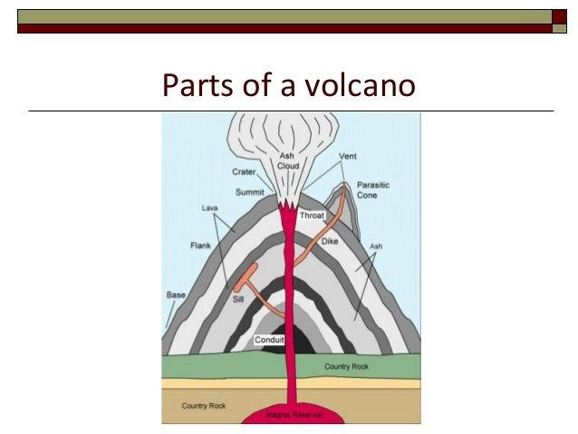 Composite Volcano Labeled Diagram Diy Enthusiasts Wiring Diagrams