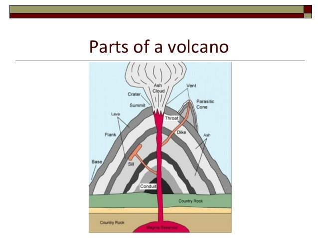 Volcanoes mount etna italy ccuart Image collections