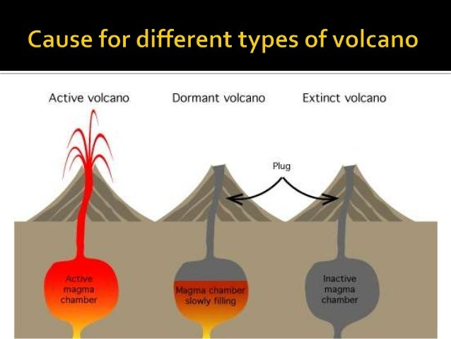 Volcanoes its characteristics and products 5 ccuart Choice Image