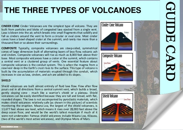 Intervention Material In Science  Types Of Volcanoes