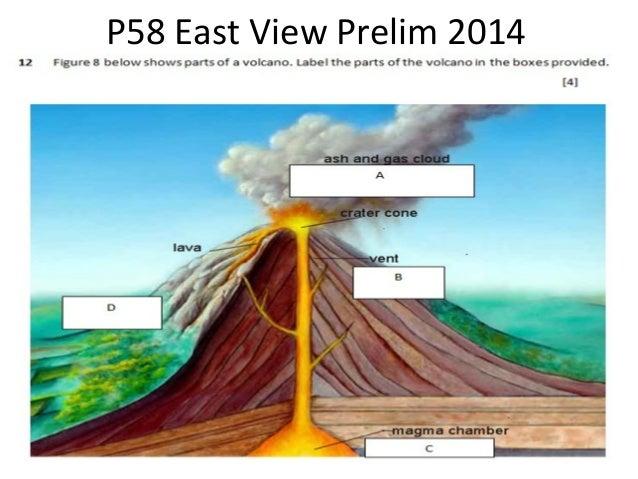 Volcanoes 1 To 4