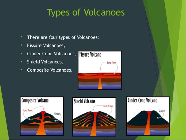 Volcanoes and earthquakes education powerpoint 4 types of volcanoes ccuart Gallery