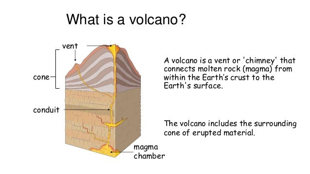 What is a volcano? vent  cone  A volcano is a vent or 'chimney' that connects molten rock (magma) from within the Earth's ...