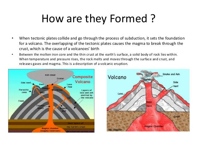 Volcanoes powerpoint ccuart Choice Image