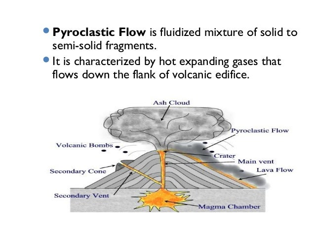 pyroclastic flows thesis Pyroclastic flows are fundamentally distinguished from the lava flows in volcanology pyroclastic surges and pyroclastic flows are differentiated (in the narrow sense.