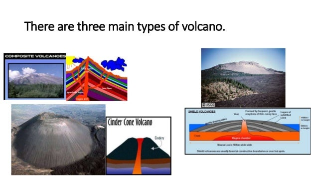 Volcano terms