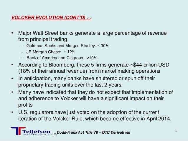 Volcker Rule Update 1210