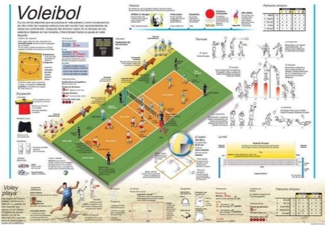 Voleibol Slide 2