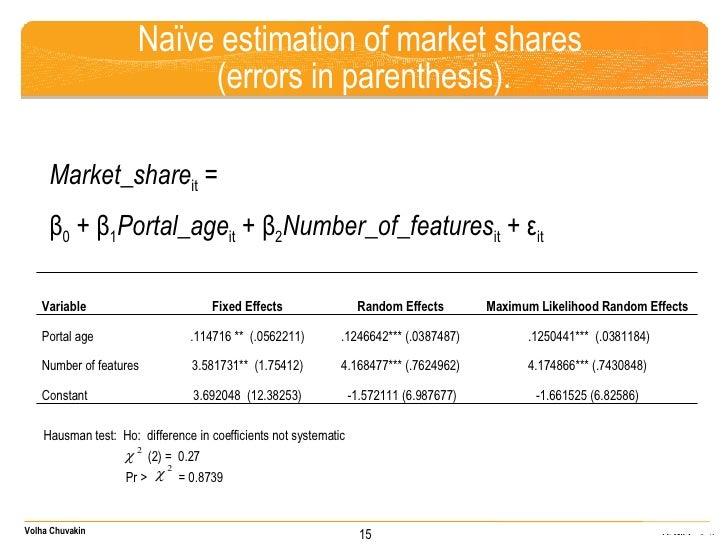 Naïve estimation of market shares  (errors in parenthesis). Market_share it  =  β 0  + β 1 Portal_age it  + β 2 Number_of_...