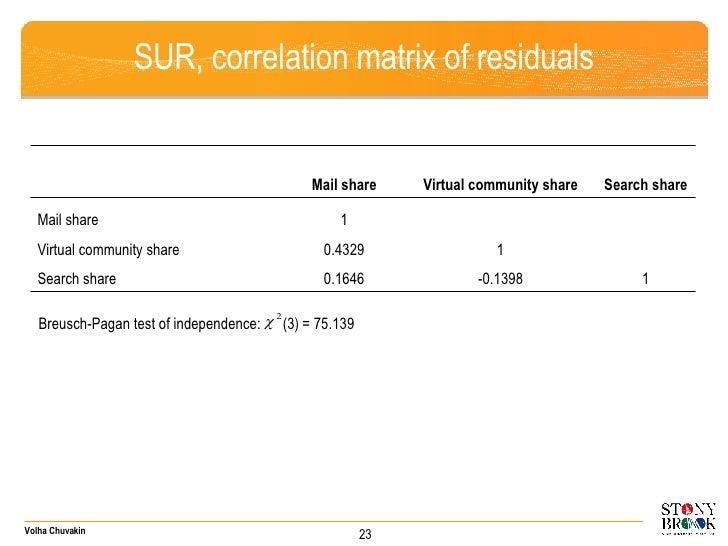 SUR, correlation matrix of residuals Breusch-Pagan test of independence:  (3) =  75.139 23 Mail share Virtual community sh...