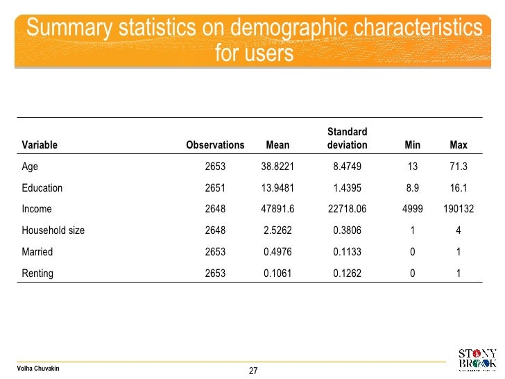 Summary statistics on demographic characteristics for users 27 Variable Observations Mean Standard deviation Min Max Age 2...