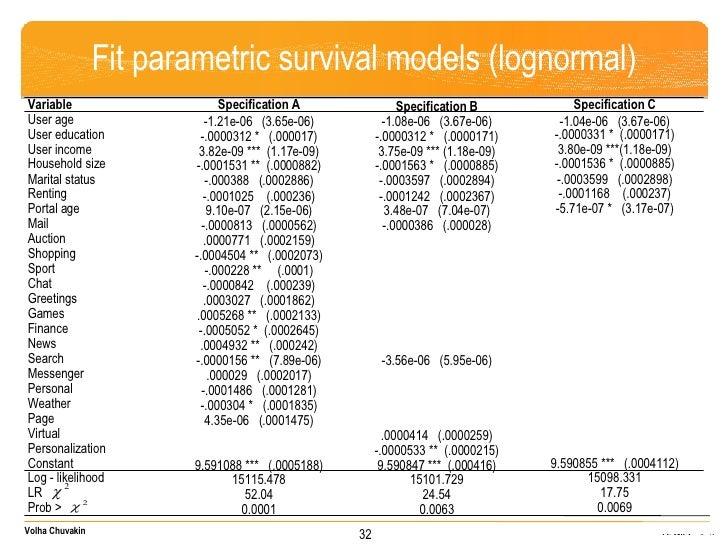 Fit parametric survival models (lognormal) 32 Variable Specification A Specification B Specification C User age -1.21e-06 ...