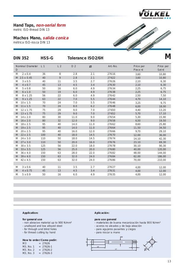 VÖLKEL Maschinengewindebohrer Form B UNF 7//16 ISO 561 HSS-G