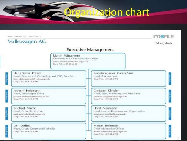 volkswagen organisational structure At group level, the management structure will be based even more consistently  on the modular toolkit system in addition to volkswagen passenger cars, seat .