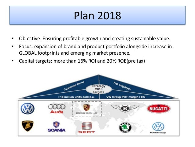 aims and objectives of volkswagen This week, autoblogcom highlighted volkswagen's corporate structure and leaders' aims to become the world's largest car manufacturer by 2018.