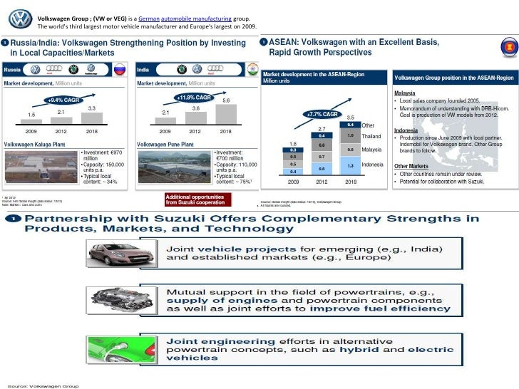 volkswagen do brasil driving strategy with the balanced Volkswagen do brasil driving strategy with the balanced deidra zablocki mgmt 561-01 fa2012 t/r cohort volkswagen do brasil: driving strategy with the balanced scorecard i key problem volkswagen entered the brazilian auto manufacturing market in 1953 and by 1969 held a 61% share through some tough economic times in the late '80s and.