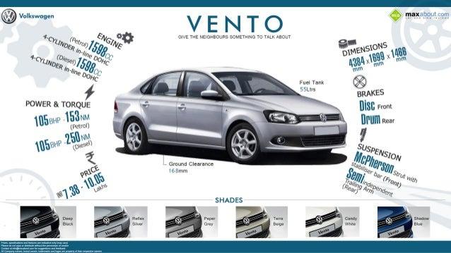 Quick Facts: Volkswagen Vento
