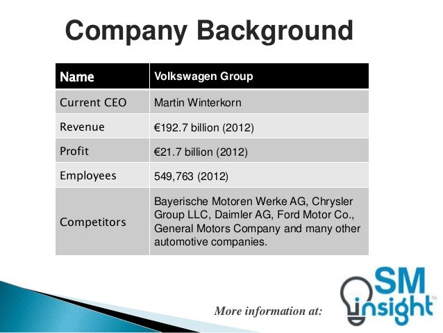 threats of volkswagen About wikiwealthcom wikiwealthcom is a collaborative research and analysis website that combines the sum of the world's knowledge to produce the highest quality research reports for over 6,000 stocks, etfs, mutual funds, currencies, and commodities.