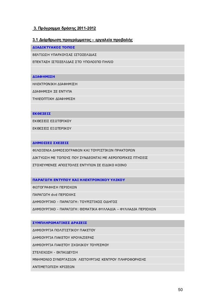 3. Πρόγραµµα δράσης 2011-20123.1 ∆ιάρθρωση προγράµµατος – εργαλεία προβολής∆ΙΑ∆ΙΚΤΥΑΚΟΣ ΤΟΠΟΣΒΕΛΤΙΩΣΗ ΥΠΑΡΧΟΥΣΑΣ ΙΣΤΟΣΕΛΙ∆...