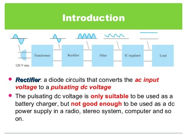 Voltage regulator 5 introduction rectifier ccuart Image collections