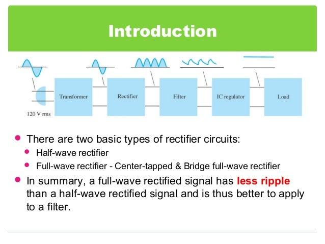 Full Wave Bridge Rectifier4