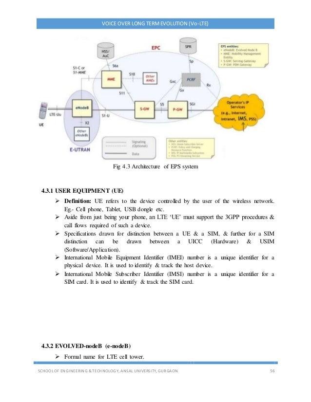 VOICE OVER LONG TERMEVOLUTION (Vo-LTE) SCHOOL OF ENGINEERING & TECHNOLOGY, ANSAL UNIVERSITY, GURGAON 56 Fig 4.3 Architectu...