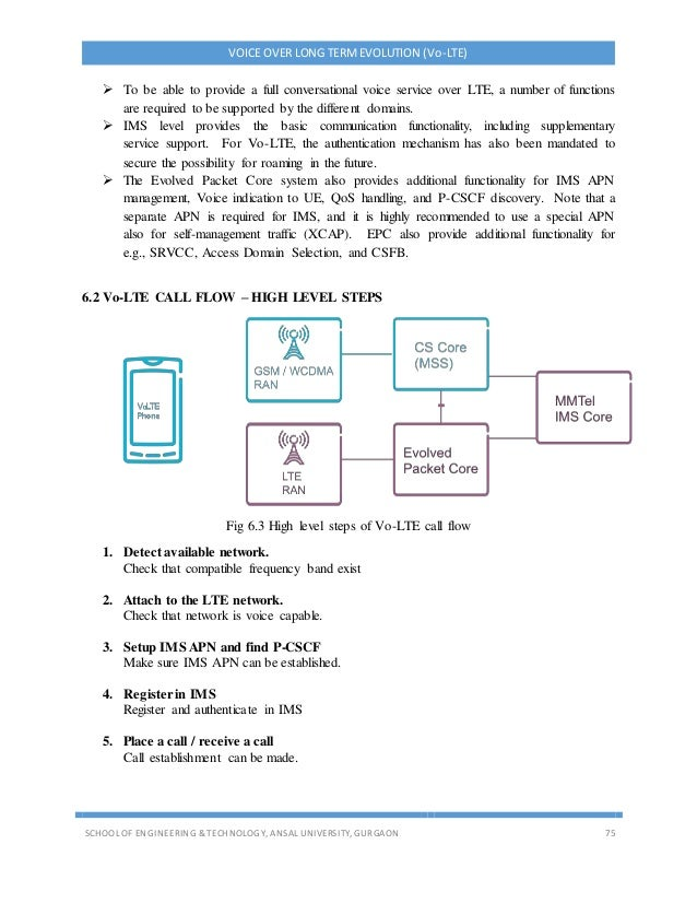 VOICE OVER LONG TERMEVOLUTION (Vo-LTE) SCHOOL OF ENGINEERING & TECHNOLOGY, ANSAL UNIVERSITY, GURGAON 75  To be able to pr...