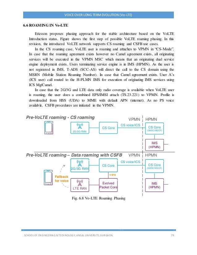 VOICE OVER LONG TERMEVOLUTION (Vo-LTE) SCHOOL OF ENGINEERING & TECHNOLOGY, ANSAL UNIVERSITY, GURGAON 79 6.6 ROAMING IN Vo-...