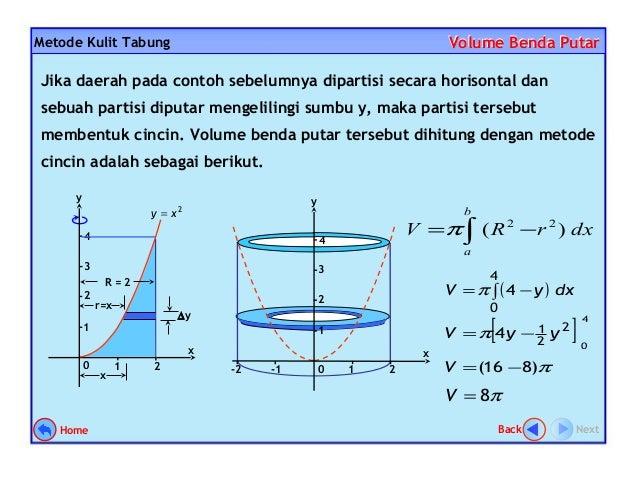 Volume benda-putar
