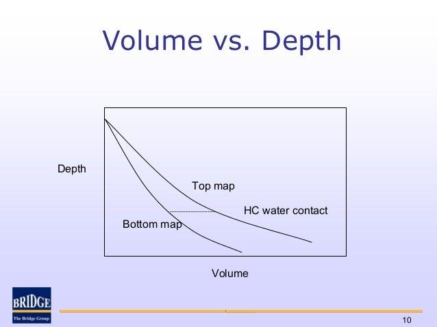 Volume vs. DepthDepth                      Top map                                HC water contact         Bottom map     ...