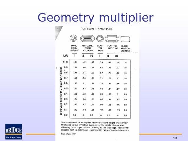 Geometry multiplier                      13