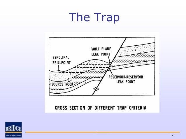 The Trap           7