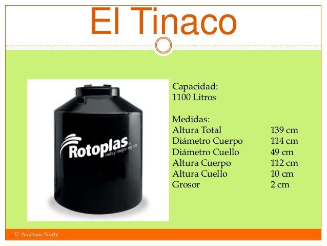 Volumen de s lidos por revoluci n for Rotoplas 1100 litros