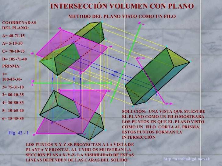 http://arrobadtgd.mex.tl/ COORDENADAS DEL PLANO: A= 40-71-15 A= 5-10-50 C= 70-10-75 D= 105-71-40 PRISMA: 1= 100-45-30- 2= ...