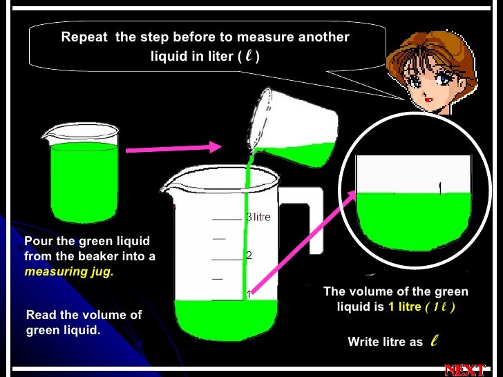 Repeat  the step before to measure another liquid in liter (  l  ) Pour the green liquid from the beaker into a  measuring...