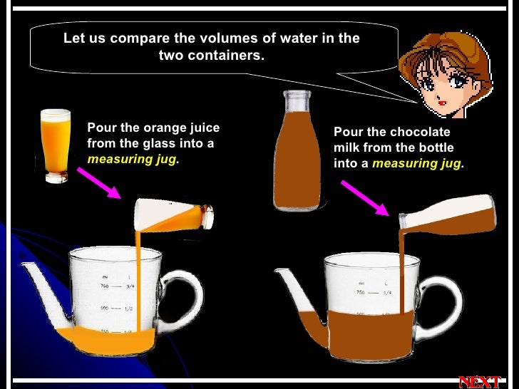 Let us compare the volumes of water in the two containers. Pour the orange juice from the glass into a  measuring jug . Po...