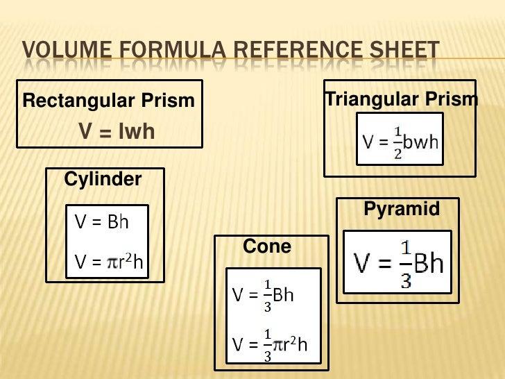 VOLUME FORMULA REFERENCE SHEETRectangular Prism          Triangular Prism     V = lwh    Cylinder                         ...