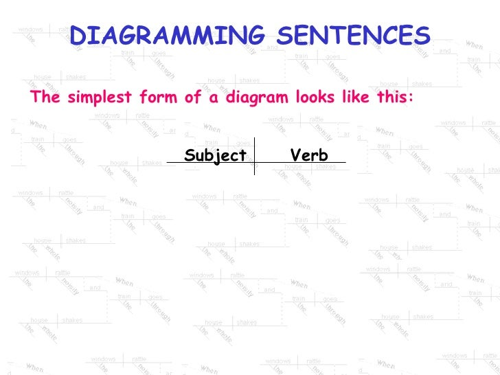 Diagramming sentences subject verb the simplest form of a diagram looks like this subject verb ccuart Image collections