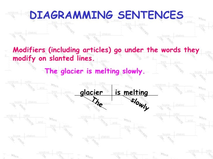 Diagramming sentences subject verb you quiet 4 ccuart Choice Image