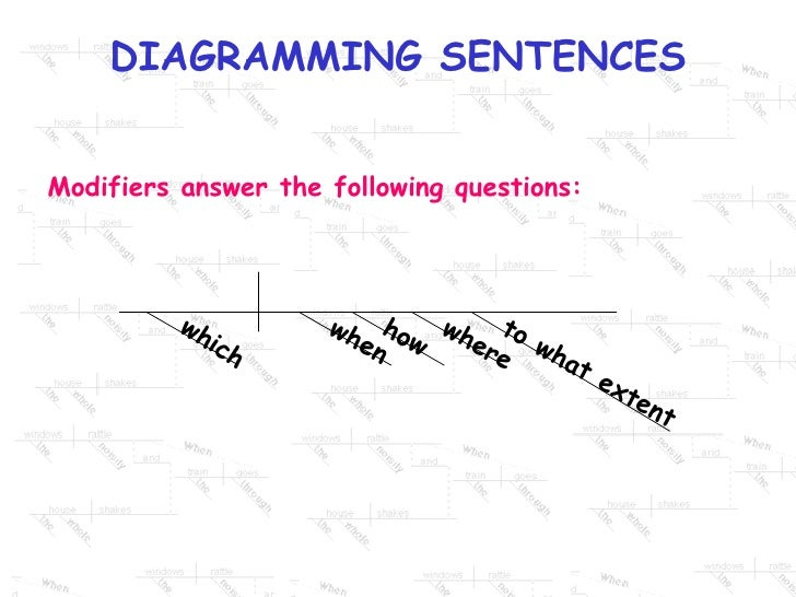 Diagramming sentences subject verb ccuart Gallery