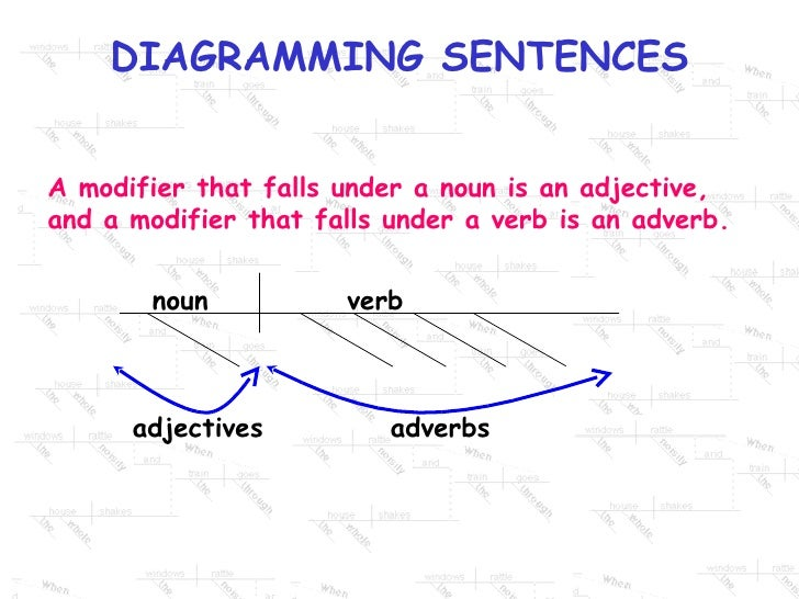 Diagramming sentences subject verb ccuart Images