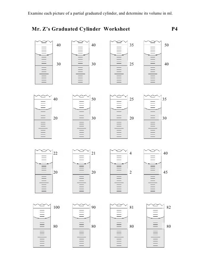 Printables Reading Graduated Cylinder Worksheet volume ws 4 examine each picture of a partial graduated cylinder