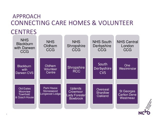 6 APPROACH CONNECTING CARE HOMES