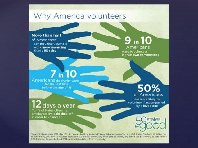 the importance of volunteering in your community essay The importance of volunteering it helps you gain perspective on life as there is no better way to understand your blessings community resources essay.