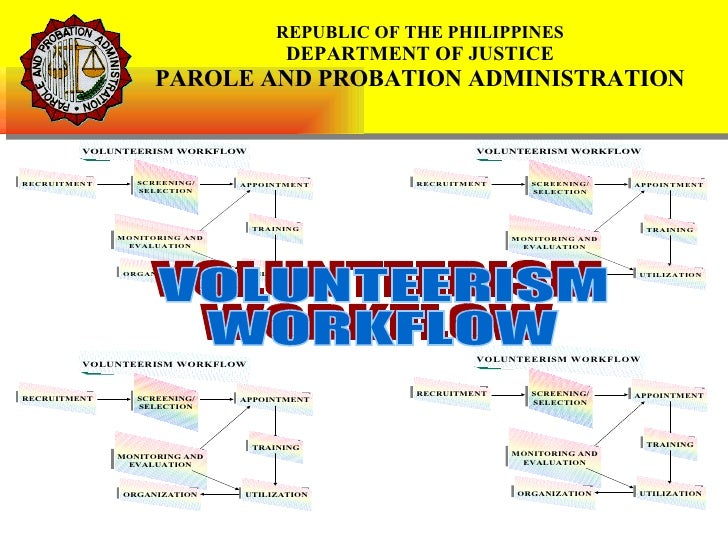 VOLUNTEERISM  WORKFLOW REPUBLIC OF THE PHILIPPINES DEPARTMENT OF JUSTICE PAROLE AND PROBATION ADMINISTRATION