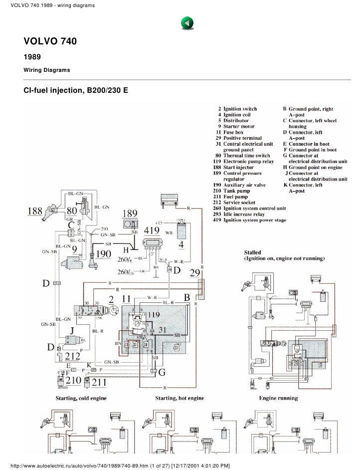 volvo740wiring Pontiac Vibe Wiring-Diagram