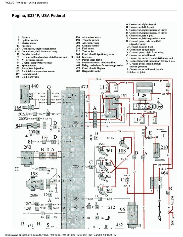 Volvo Wiring on Volvo 740 Wiring Diagrams