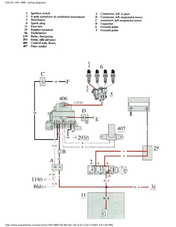 volvo 740 ignission switch wiring diagram ignission free printable wiring diagrams